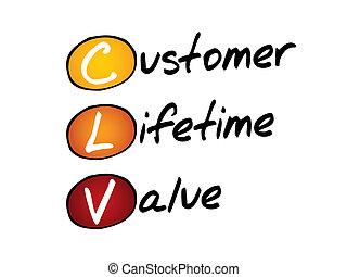 vita, busi, (clv), cliente, valore