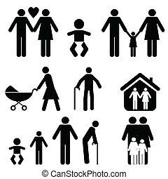 vita, famiglia
