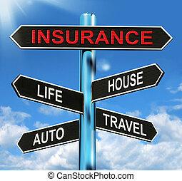 vita, mezzi, casa, viaggiare, assicurazione automobilistica, signpost