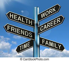 vita, stile di vita, carriera, signpost, lavoro, salute, equilibrio, amici, mostra
