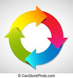 vita, vettore, diagramma, ciclo