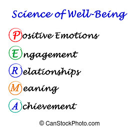 well-being:, scienza, perma, concetto